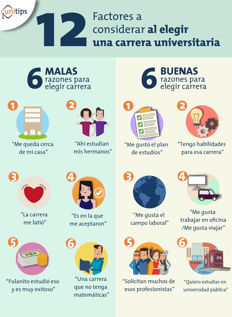 12 factores a considerar al elegir una carrera universitaria