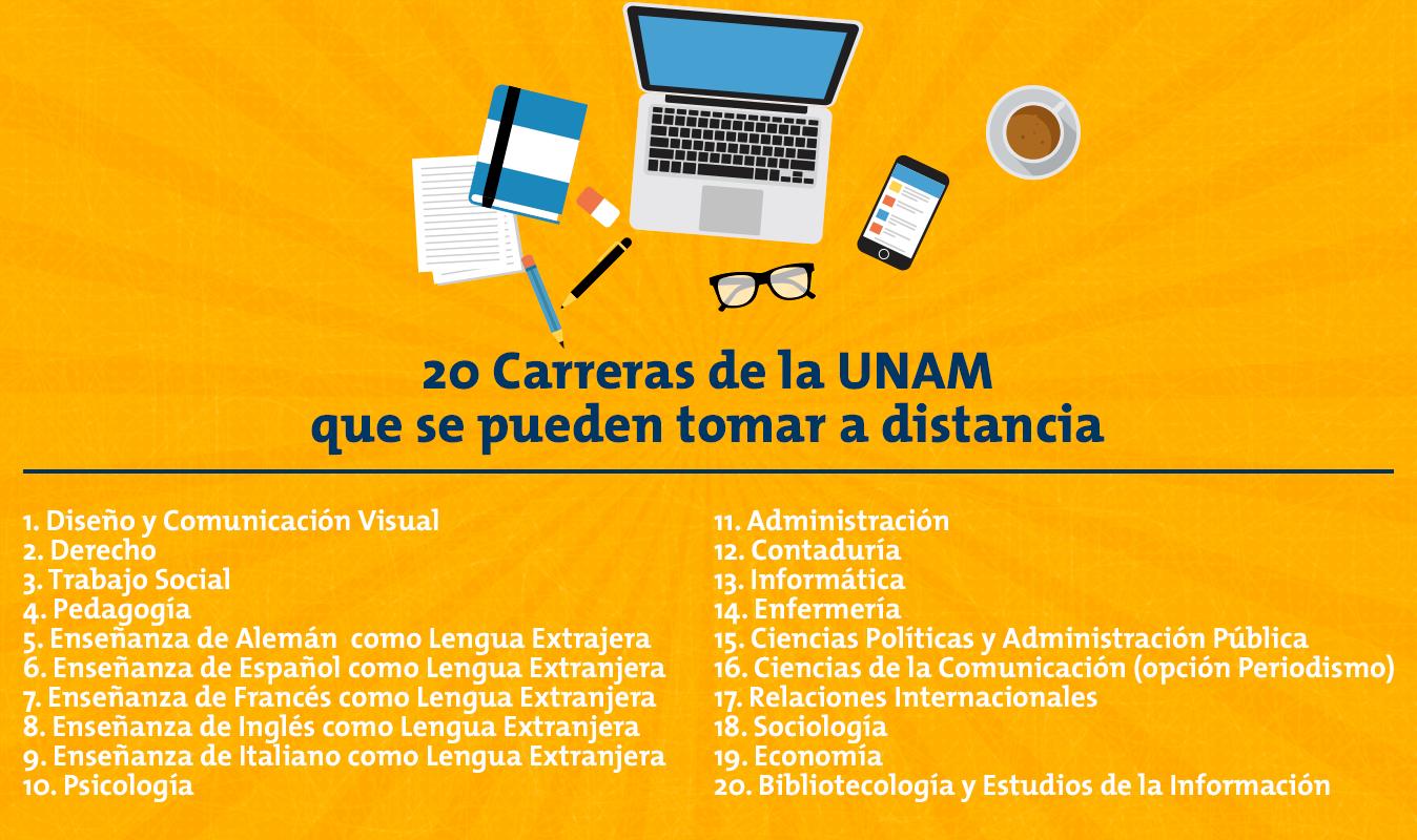 20 carreras de la UNAM que se pueden tomar a distancia