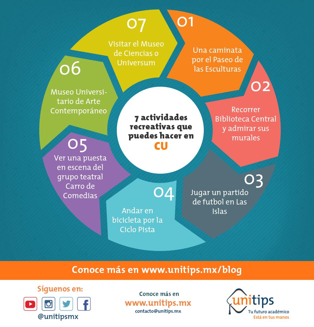 7 actividades recreativas que puedes hacer en CU