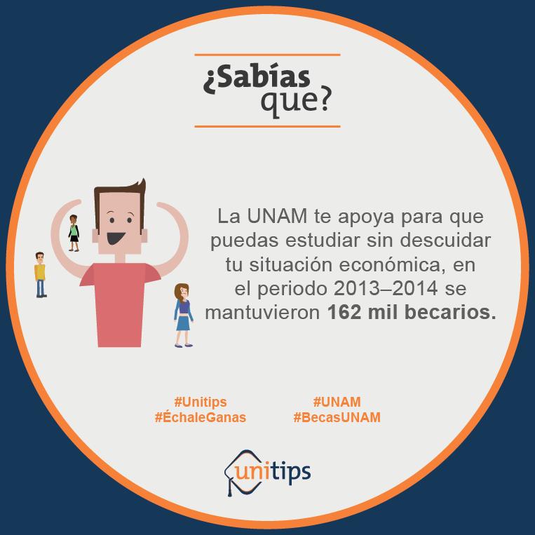 Aprovecha las Becas de la UNAM