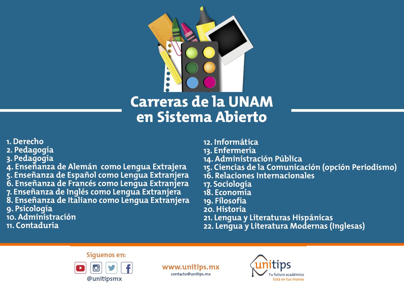 Carreras de la UNAM en Sistema Abierto