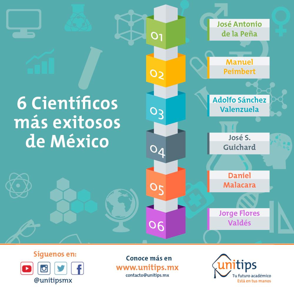 Conoce los 6 científicos más exitosos de México