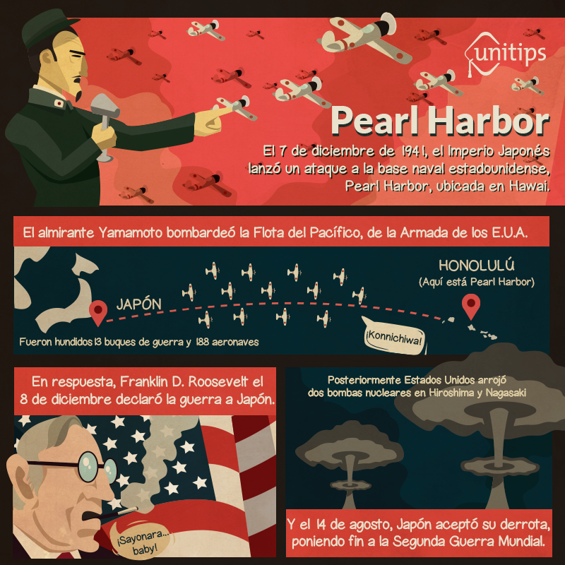 ¿Cuándo fue el ataque a Pearl Harbor?
