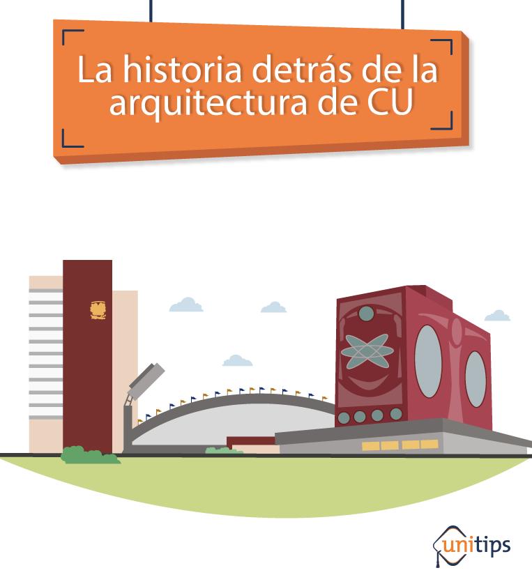 La historia detrás de la arquitectura de Ciudad Universitaria