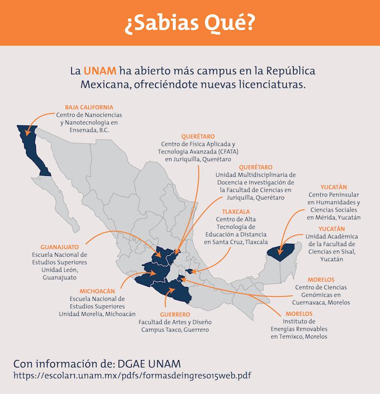 La UNAM es mucho más que CU