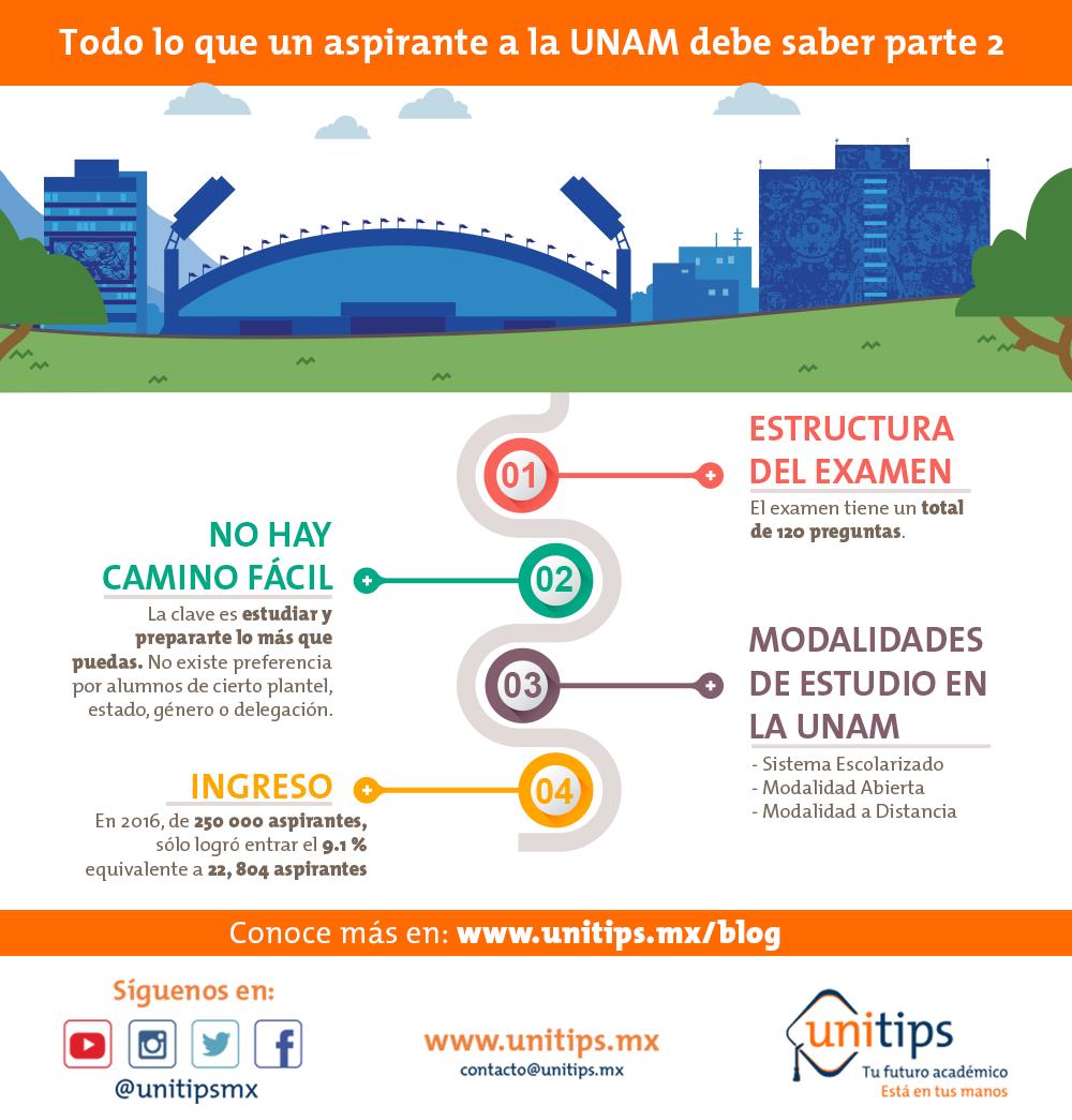 Todo lo que un aspirante a la UNAM debe saber - Parte 2