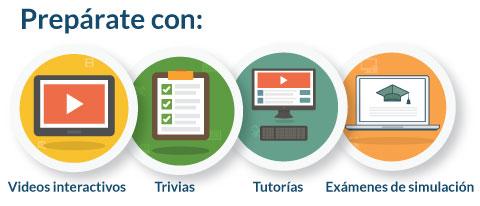 Entra a la Universidad Autónoma de Aguascalientes UAA prepárate estudiando en UNITIPS